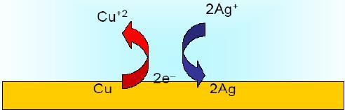 09450G122 0 PCB化学镀银工艺贾凡尼效应原因分析及对策