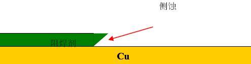 09450J115 2 PCB化学镀银工艺贾凡尼效应原因分析及对策