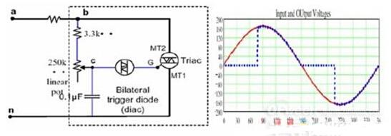 图1 可控硅调光的电路图和波形图    可控硅电位器中带一个