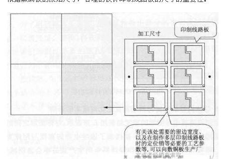 A20140722111557 降低印制电路制作成本的有效措施
