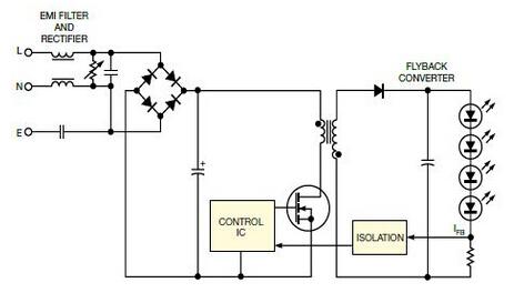 案例分享 反激结构可提供极其均衡的led驱动器          led灯具和
