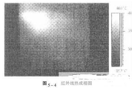B20140918105233 PCB热设计的检验方法探讨