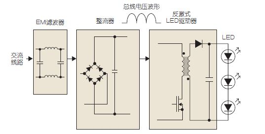 基本的led驱动器电路框图