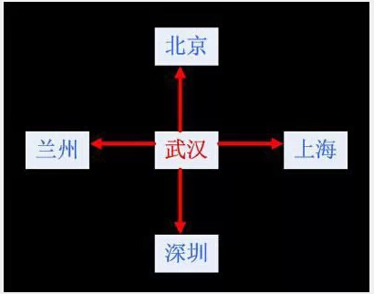 B9b71847bc54ff6f9 电路也是路 看得懂的PCB布线
