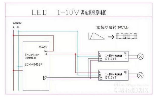 1-10V接线原理
