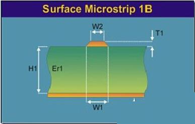 D0140904153555 电路设计宝典:轻松开启PCB设计之门