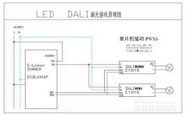 DALI接线原理