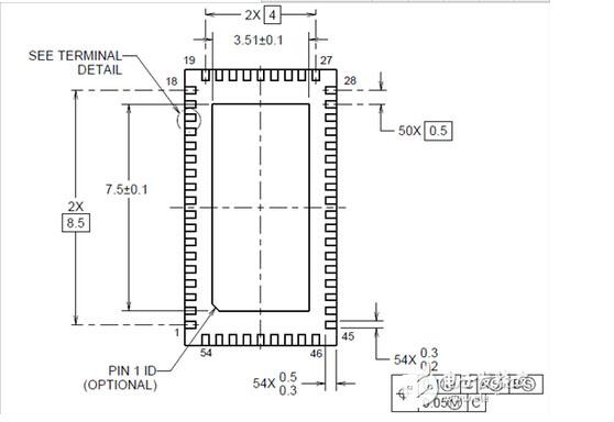 a20150630113329%281%29 小间距QFN封装PCB设计串扰抑制分析