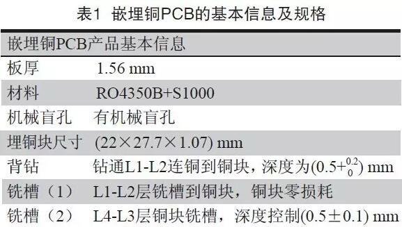 a20160613143606 一种嵌埋铜PCB制作方法