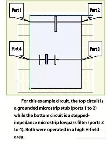 连接到端口1到端口2的电路包括一根接地的微带短截线,接到端口3到端口
