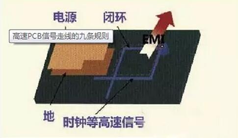 这九条高速PCB信号走线规则:你未必懂