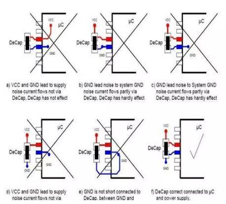 如何设计出好的作品?首先你要掌握PCB布线的这些技巧和要领