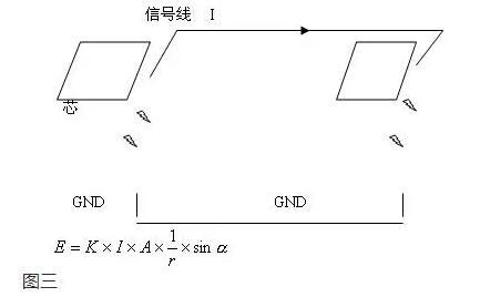 使用PCB分层和堆叠的正确方法是什么