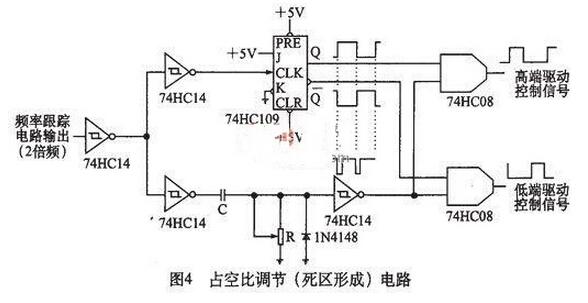 高頻感應加熱電源的驅動電路設計