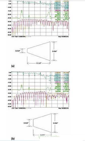 "da6cb61f thumb 射频/微波PCB的信号注入""法门"""