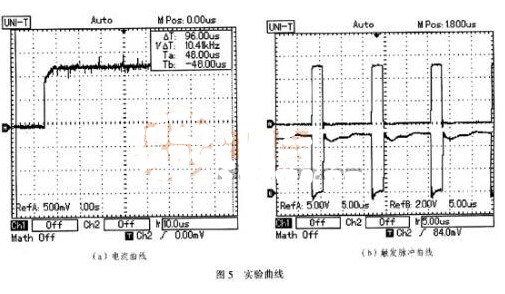 淺析半導體激光管LD的電源設計