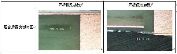 g20160613143703 一种嵌埋铜PCB制作方法