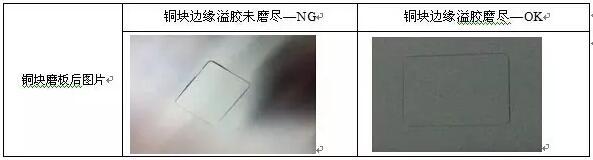 h20160613143712 一种嵌埋铜PCB制作方法