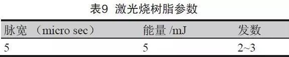 j20160613143728 一种嵌埋铜PCB制作方法