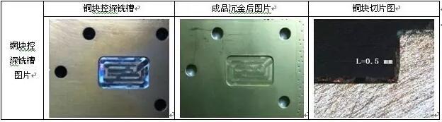 k20160613143738 一种嵌埋铜PCB制作方法