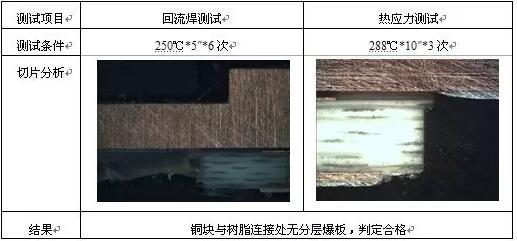 m20160613143756 一种嵌埋铜PCB制作方法